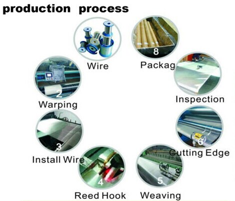 Stainless steel wire mesh production process | Anping Huaxi Hardware ...